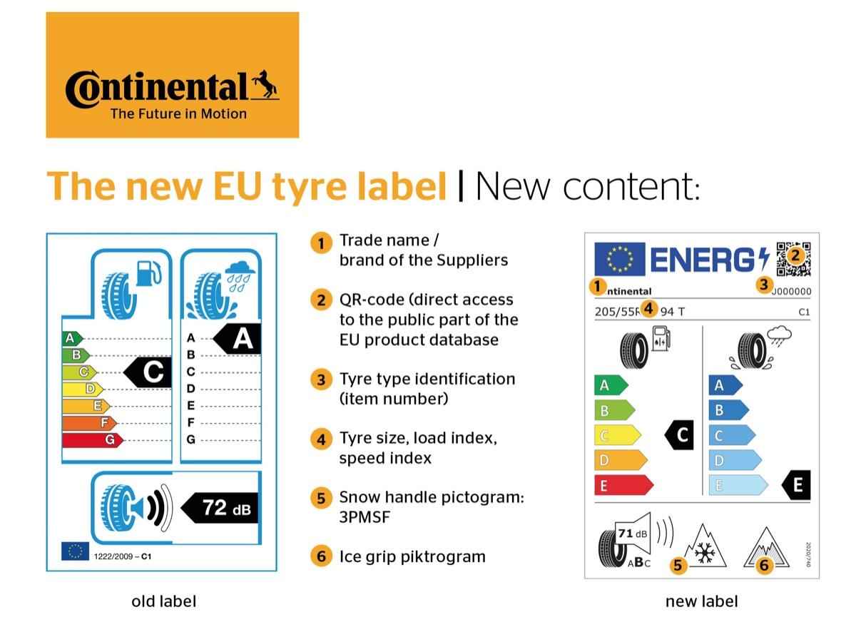 Continental nuova etichettatura europea pneumatici