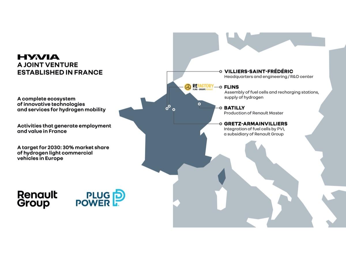 HYVIA, jv Renault-Plug Power